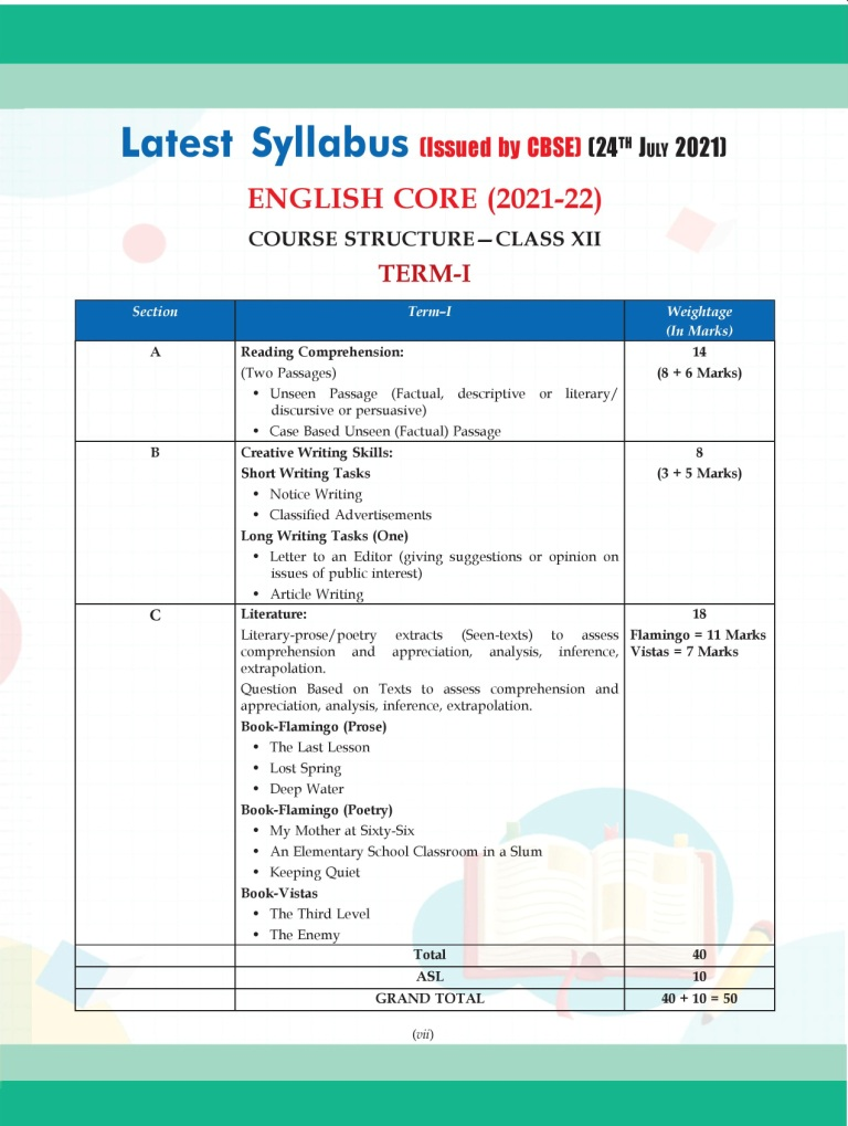 Shivdas CBSE Chapterwise Question Bank with MCQs Class 12 English Core for 2022 Exam (Latest Edition for Term 1)